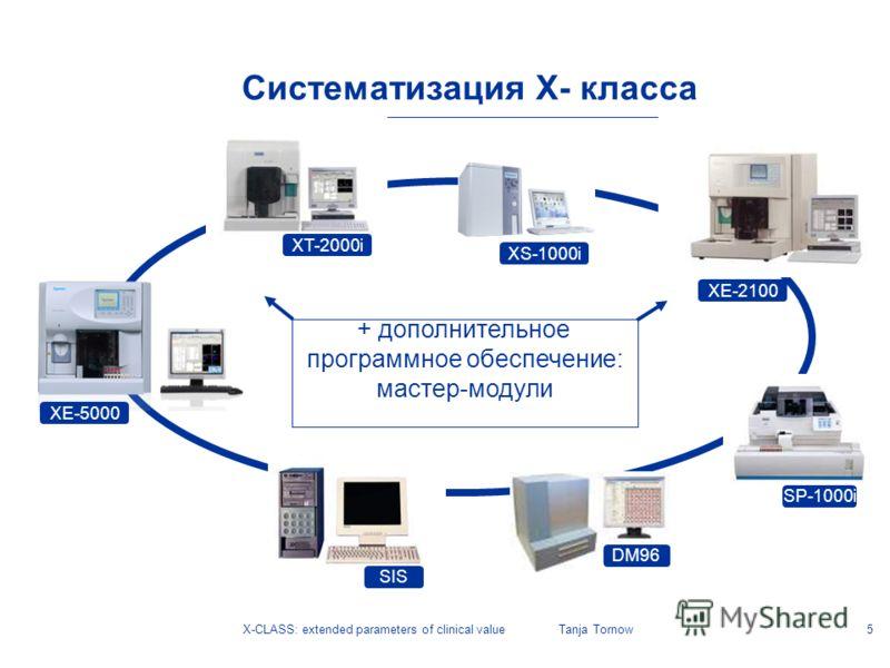 5X-CLASS: extended parameters of clinical valueTanja Tornow Систематизация X- класса DM96 SP-1000i SIS XS-1000i XE-2100 + дополнительное программное обеспечение: мастер-модули XT-2000i XE-5000