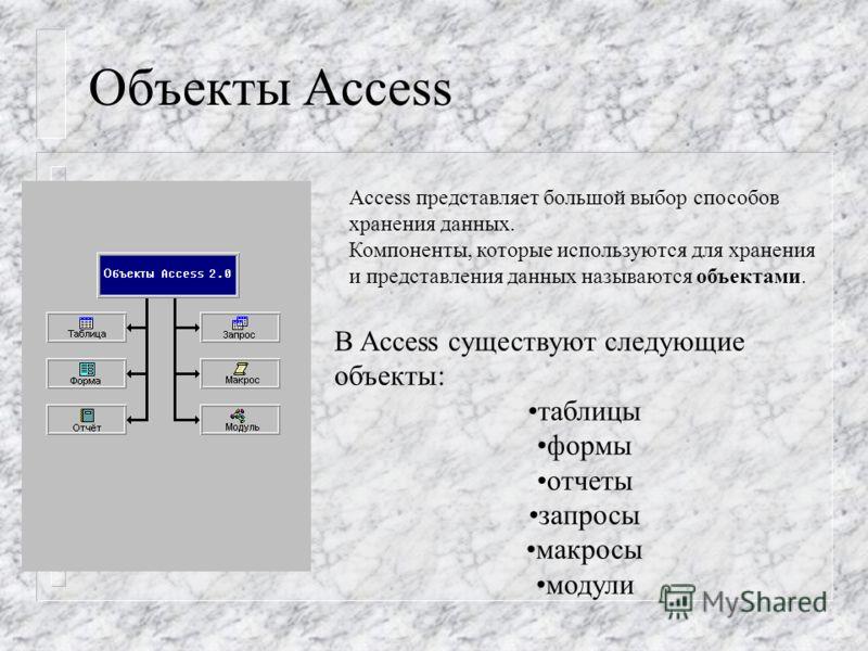 Объекты Access Access представляет большой выбор способов хранения данных. Компоненты, которые используются для хранения и представления данных называются объектами. В Access существуют следующие объекты: таблицы формы отчеты запросы макросы модули