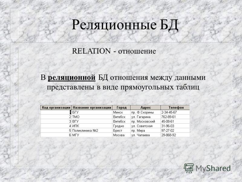 Реляционные БД RELATION - отношение В реляционной БД отношения между данными представлены в виде прямоугольных таблиц