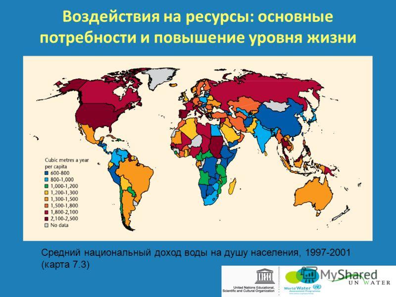 Воздействия на ресурсы: основные потребности и повышение уровня жизни Средний национальный доход воды на душу населения, 1997-2001 (карта 7.3)