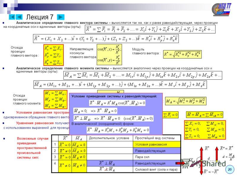 Лекция 7 Условием равновесия пространственной произвольной системы сил является одновременное обращение главного вектора и главного момента системы в ноль: Уравнения равновесия получаются в виде системы шести уравнений из условий равновесия с использ