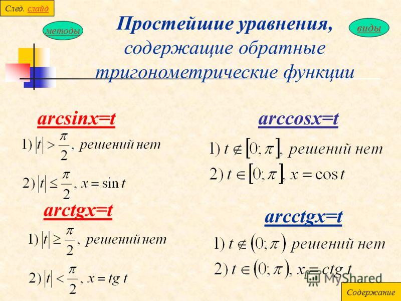 arcsinx=tarccosx=t arctgx=t arcctgx=t Простейшие уравнения, содержащие обратные тригонометрические функции методы виды Содержание Cлед. слайдслайд