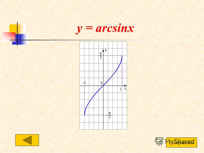 у = arcsinx Содержание