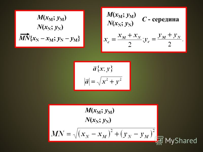 M(x M ; y M ) N(x N ; y N ) MN{x N – x M ; y N – y M } M(x M ; y M ) N(x N ; y N ) M(x M ; y M ) N(x N ; y N ) C - середина