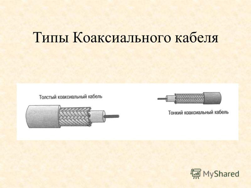 Типы Коаксиального кабеля