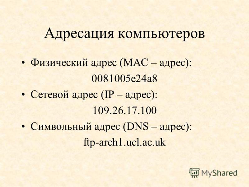 Адресация компьютеров Физический адрес (МАС – адрес): 0081005е24а8 Сетевой адрес (IP – адрес): 109.26.17.100 Символьный адрес (DNS – адрес): ftp-arch1.ucl.ac.uk