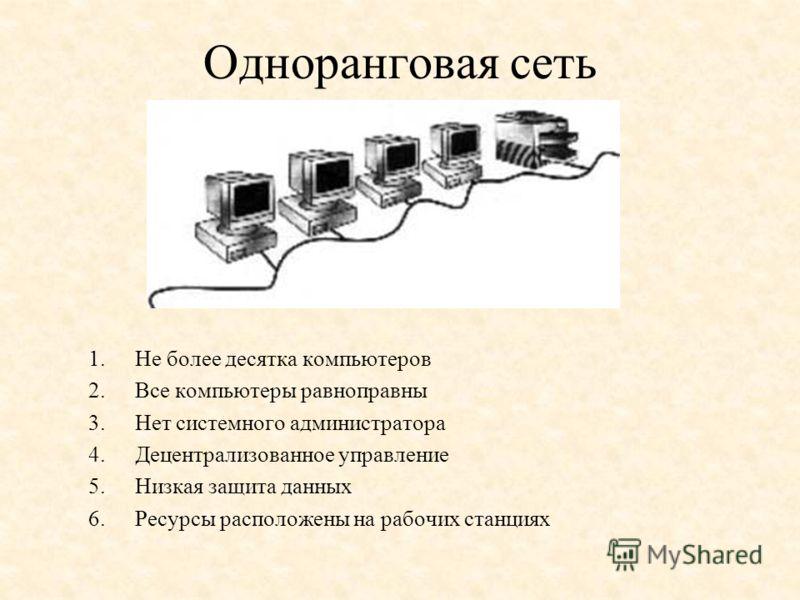 Одноранговая сеть 1.Не более десятка компьютеров 2.Все компьютеры равноправны 3.Нет системного администратора 4.Децентрализованное управление 5.Низкая защита данных 6.Ресурсы расположены на рабочих станциях