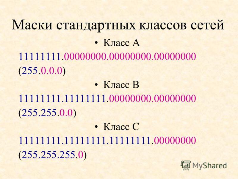 Маски стандартных классов сетей Класс А 11111111.00000000.00000000.00000000 (255.0.0.0) Класс В 11111111.11111111.00000000.00000000 (255.255.0.0) Класс С 11111111.11111111.11111111.00000000 (255.255.255.0)