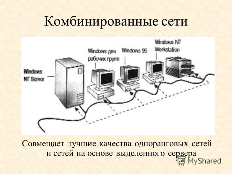 Комбинированные сети Совмещает лучшие качества одноранговых сетей и сетей на основе выделенного сервера