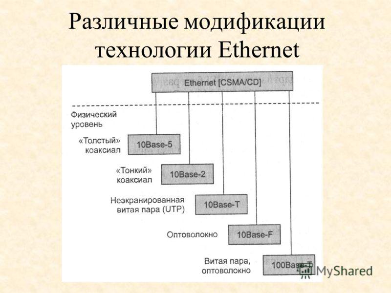 Различные модификации технологии Ethernet