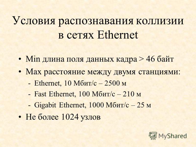 Условия распознавания коллизии в сетях Ethernet Min длина поля данных кадра > 46 байт Мах расстояние между двумя станциями: -Ethernet, 10 Мбит/с – 2500 м -Fast Ethernet, 100 Мбит/с – 210 м -Gigabit Ethernet, 1000 Мбит/с – 25 м Не более 1024 узлов