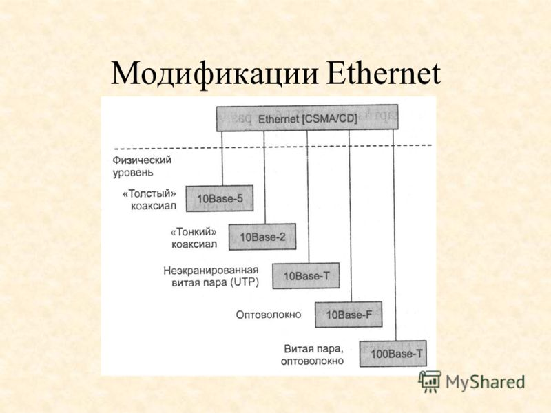 Модификации Ethernet
