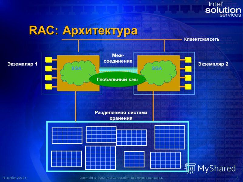 4 ноября 2012 г.4 ноября 2012 г.4 ноября 2012 г.4 ноября 2012 г.Copyright © 2003 Intel Corporation. Все права защищены.7 RAC: Архитектура SGA Экземпляр 1 SGA Экземпляр 2 Разделяемая система хранения Меж- соединение Глобальный кэш Клиентская сеть