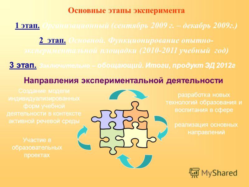 Основные этапы эксперимента 1 этап. Организационный (сентябрь 2009 г. – декабрь 2009г.) 2 этап. Основной. Функционирование опытно- экспериментальной площадки (2010-2011 учебный год) 3 этап. Заключительно – обощающий. Итоги, продукт ЭД 2012г Направлен