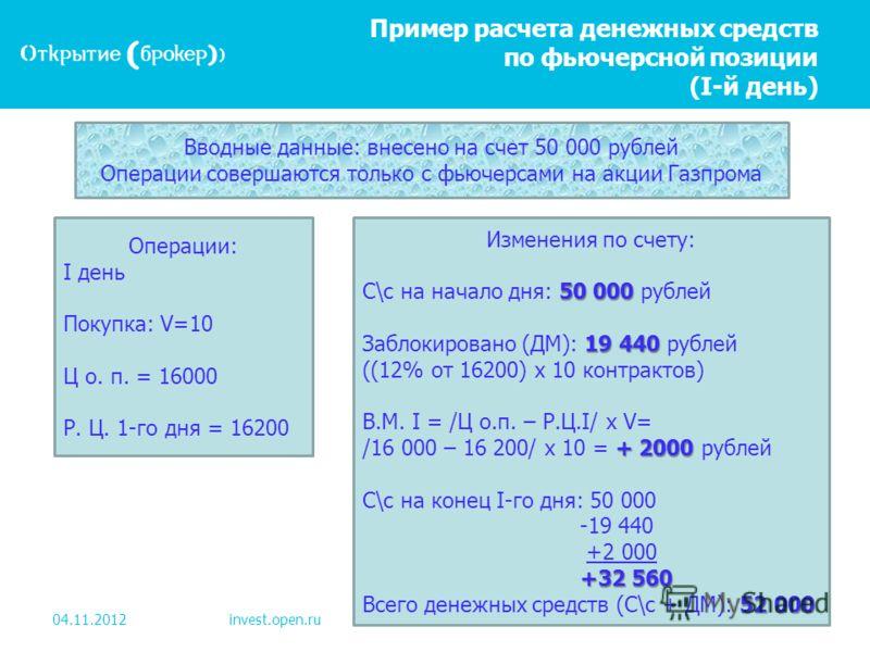 Пример расчета денежных средств по фьючерсной позиции (I-й день) 04.11.2012invest.open.ru19 Вводные данные: внесено на счет 50 000 рублей Операции совершаются только с фьючерсами на акции Газпрома Операции: I день Покупка: V=10 Ц о. п. = 16000 Р. Ц.