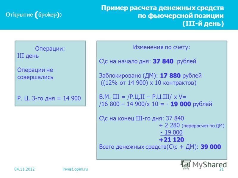 Пример расчета денежных средств по фьючерсной позиции (III-й день) 04.11.2012invest.open.ru21 Операции: III день Операции не совершались Р. Ц. 3-го дня = 14 900 Изменения по счету: 37 840 С\с на начало дня: 37 840 рублей 17 880 Заблокировано (ДМ): 17