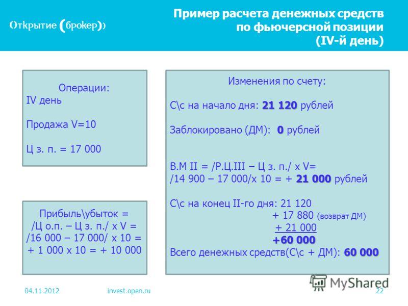 Пример расчета денежных средств по фьючерсной позиции (IV-й день) 04.11.2012invest.open.ru22 Изменения по счету: 21 120 С\с на начало дня: 21 120 рублей 0 Заблокировано (ДМ): 0 рублей В.М II = /Р.Ц.III – Ц з. п./ х V= 21 000 /14 900 – 17 000/х 10 = +