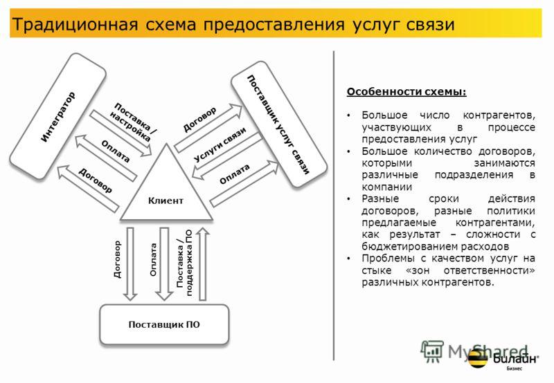 X-aaS решения в портфолио «Билайн» А.Назаров, директор по маркетингу бизнес сегмента Вымпелком