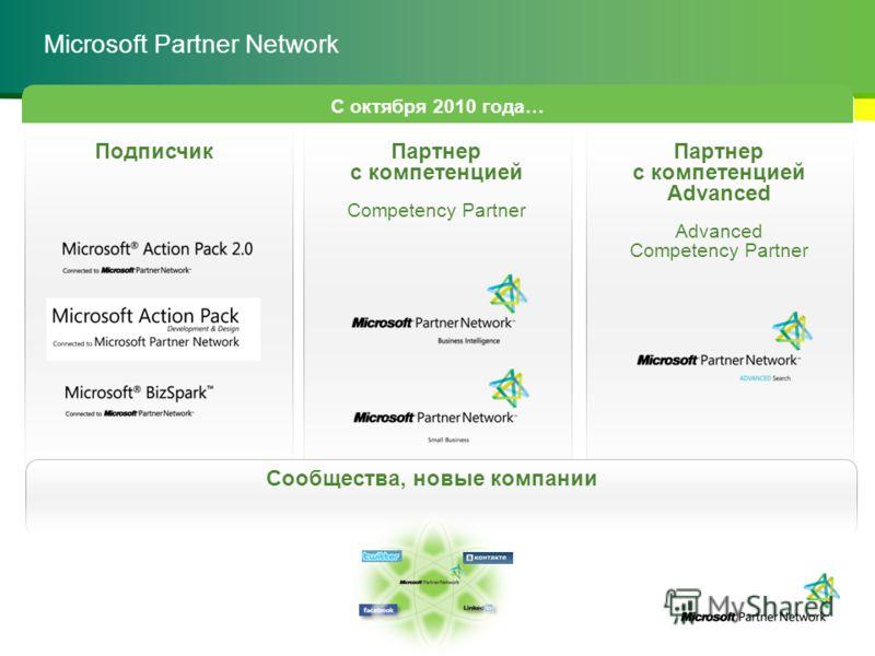 Microsoft Partner Network ПодписчикПартнер с компетенцией Competency Partner Партнер с компетенцией Advanced Advanced Competency Partner С октября 2010 года… Сообщества, новые компании