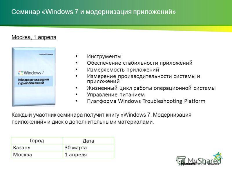 Москва, 1 апреля Инструменты Обеспечение стабильности приложений Измеряемость приложений Измерение производительности системы и приложений Жизненный цикл работы операционной системы Управление питанием Платформа Windows Troubleshooting Platform Кажды