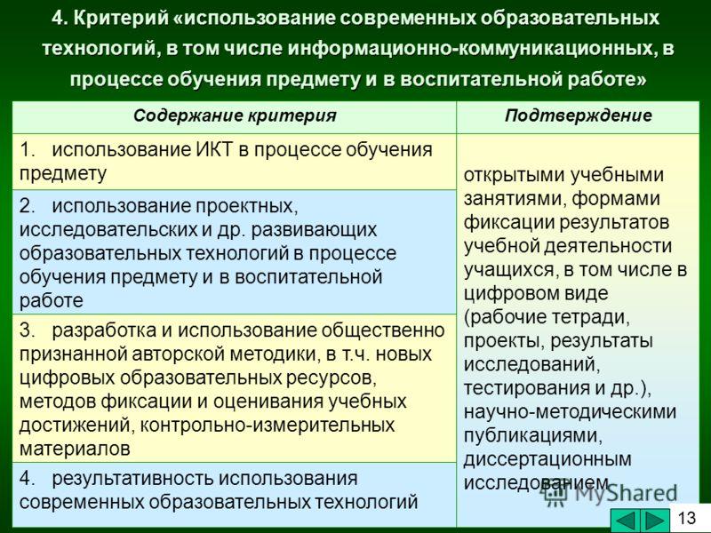 4. Критерий «использование современных образовательных технологий, в том числе информационно-коммуникационных, в процессе обучения предмету и в воспитательной работе» 4. Критерий «использование современных образовательных технологий, в том числе инфо
