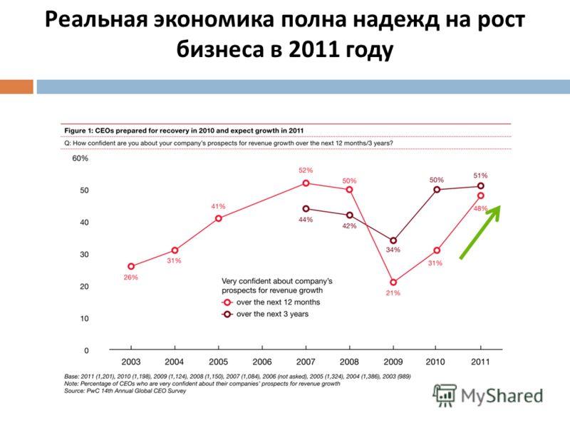 Реальная экономика полна надежд на рост бизнеса в 2011 году