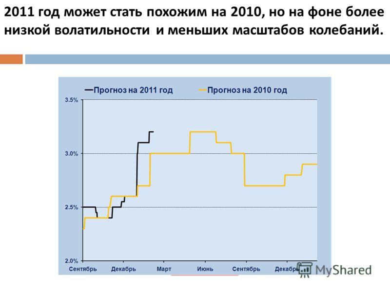 2011 год может стать похожим на 2010, но на фоне более низкой волатильности и меньших масштабов колебаний.