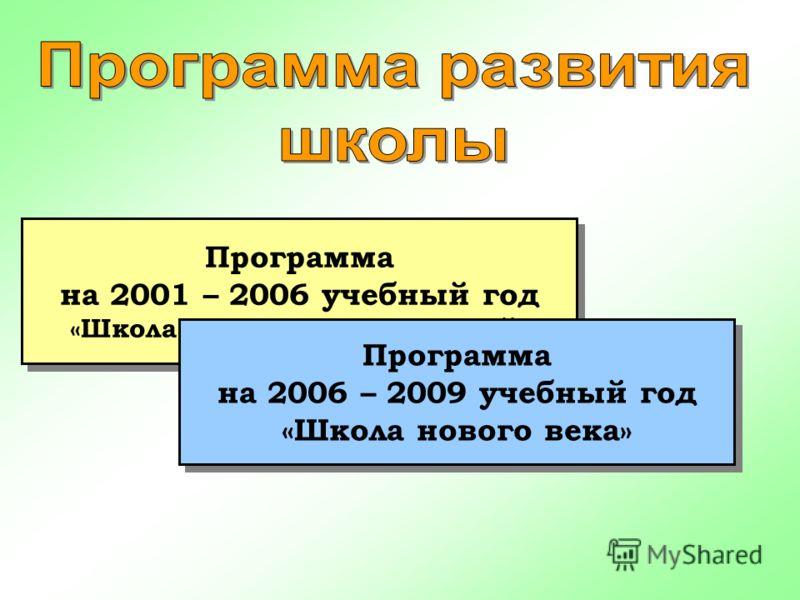 Программа на 2001 – 2006 учебный год «Школа равных возможностей» Программа на 2001 – 2006 учебный год «Школа равных возможностей» Программа на 2006 – 2009 учебный год «Школа нового века» Программа на 2006 – 2009 учебный год «Школа нового века»