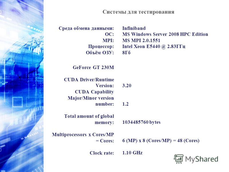 Системы для тестирования Среда обмена данными: ОС: MPI: Процессор: Объём ОЗУ: Infiniband MS Windows Server 2008 HPC Edition MS MPI 2.0.1551 Intel Xeon E5440 @ 2.83ГГц 8Гб GeForce GT 230M CUDA Driver/Runtime Version: CUDA Capability Major/Minor versio