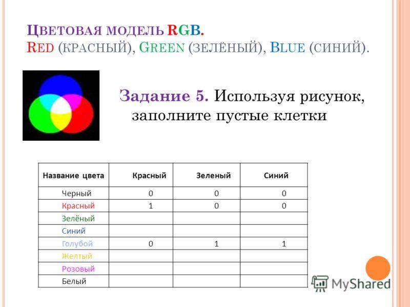 Ц ВЕТОВАЯ МОДЕЛЬ RGB. R ED ( КРАСНЫЙ ), G REEN ( ЗЕЛЁНЫЙ ), B LUE ( СИНИЙ ). Задание 5. Используя рисунок, заполните пустые клетки Название цветаКрасныйЗеленыйСиний Черный 000 Красный 100 Зелёный Синий Голубой 011 Желтый Розовый Белый