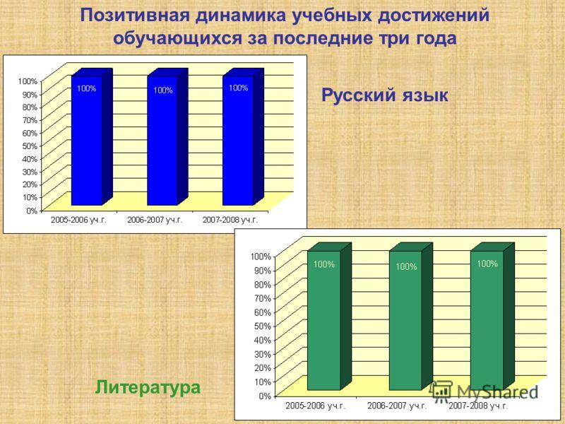 Позитивная динамика учебных достижений обучающихся за последние три года Русский язык Литература