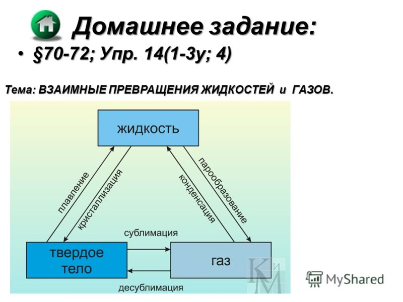 Домашнее задание: §70-72; Упр. 14(1-3у; 4)§70-72; Упр. 14(1-3у; 4) Тема: ВЗАИМНЫЕ ПРЕВРАЩЕНИЯ ЖИДКОСТЕЙ и ГАЗОВ.
