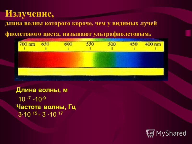 Длина волны, м 10 -7 -10 -9 Частота волны, Гц 3·10 15 - 3 ·10 17 Излучение, длина волны которого короче, чем у видимых лучей фиолетового цвета, называют ультрафиолетовым.