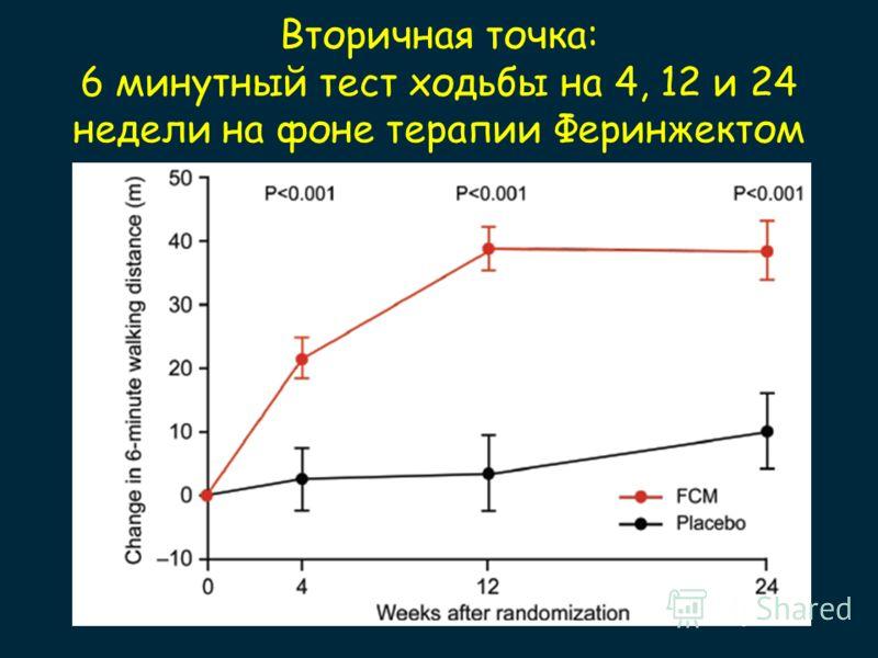 Вторичная точка: 6 минутный тест ходьбы на 4, 12 и 24 недели на фоне терапии Феринжектом