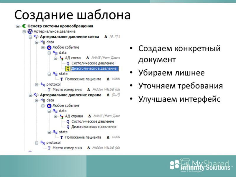 Создание шаблона Создаем конкретный документ Убираем лишнее Уточняем требования Улучшаем интерфейс