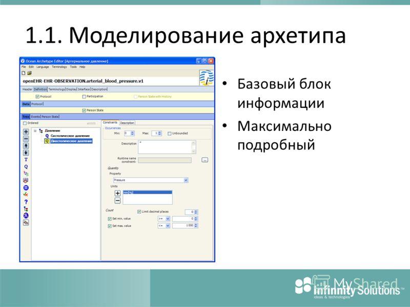 1.1. Моделирование архетипа Базовый блок информации Максимально подробный