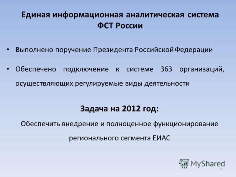 Единая информационная аналитическая система ФСТ России Выполнено поручение Президента Российской Федерации Обеспечено подключение к системе 363 организаций, осуществляющих регулируемые виды деятельности Задача на 2012 год: Обеспечить внедрение и полн