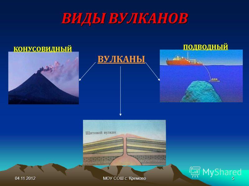 Какие бывают вулканы фото 323-559