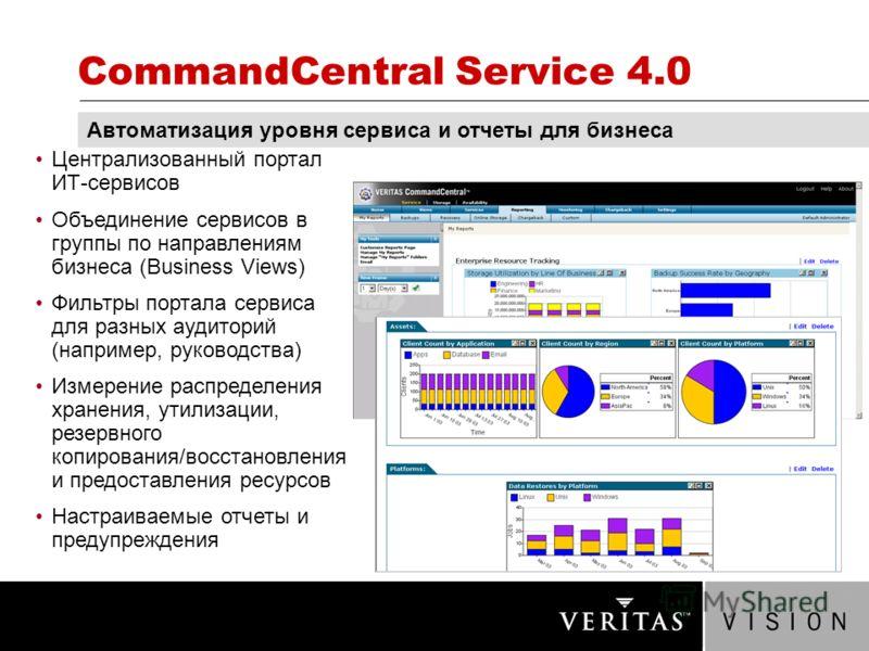 Централизованный портал ИТ-сервисов Объединение сервисов в группы по направлениям бизнеса (Business Views) Фильтры портала сервиса для разных аудиторий (например, руководства) Измерение распределения хранения, утилизации, резервного копирования/восст