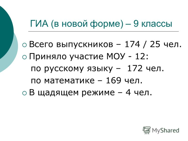 ГИА (в новой форме) – 9 классы Всего выпускников – 174 / 25 чел. Приняло участие МОУ - 12: по русскому языку – 172 чел. по математике – 169 чел. В щадящем режиме – 4 чел.