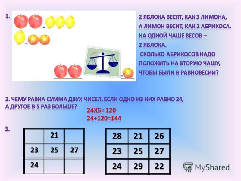 282126232527 24292221232527 24