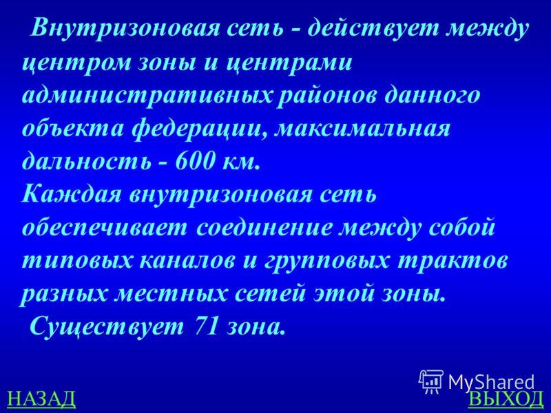 КЛАССИФИКАЦИЯ СЕТЕЙ 200 Укажите признаки внутризоновой сети. Сколько существует зон в РФ? ответ