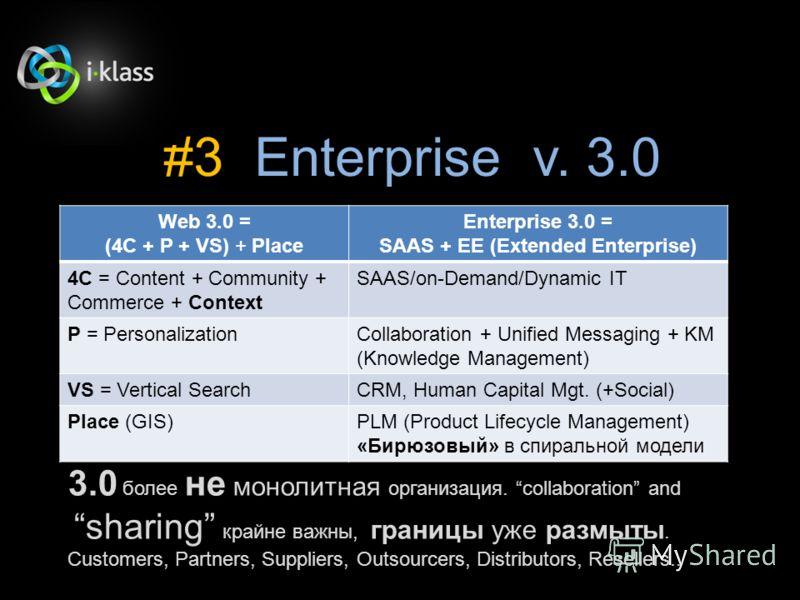 #3 Enterprise v. 3.0 Web 3.0 = (4C + P + VS) + Place Enterprise 3.0 = SAAS + EE (Extended Enterprise) 4C = Content + Community + Commerce + Context SAAS/on-Demand/Dynamic IT P = PersonalizationCollaboration + Unified Messaging + KM (Knowledge Managem