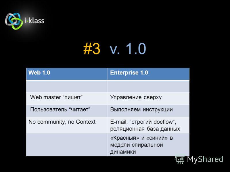 #3 v. 1.0 Web 1.0Enterprise 1.0 Web master пишетУправление сверху Пользователь читаетВыполняем инструкции No community, no ContextE-mail, строгий docflow, реляционная база данных «Красный» и «синий» в модели спиральной динамики