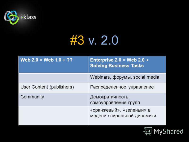 #3 v. 2.0 Web 2.0 = Web 1.0 + ??Enterprise 2.0 = Web 2.0 + Solving Business Tasks Webinars, форумы, social media User Content (publishers)Распределенное управление CommunityДемократичность, самоуправление групп «оранжевый», «зеленый» в модели спираль