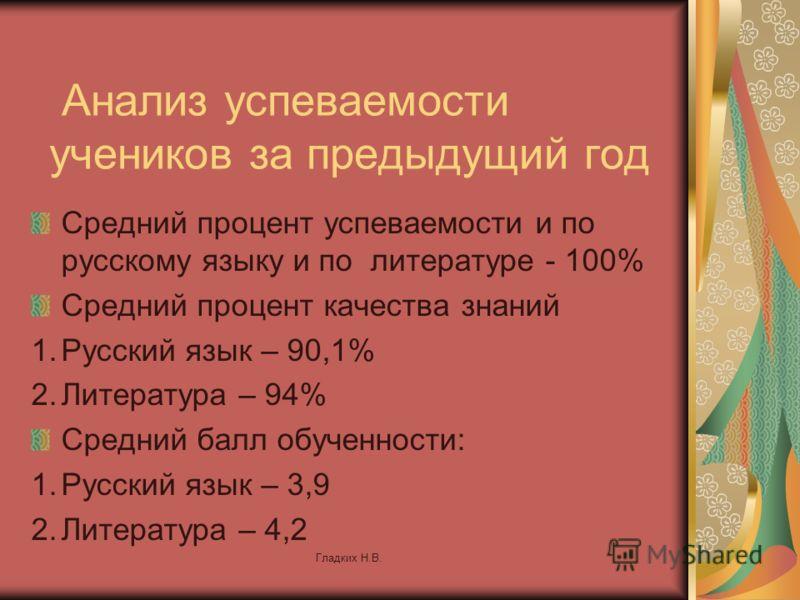 Гладких Н.В. Анализ успеваемости учеников за предыдущий год Средний процент успеваемости и по русскому языку и по литературе - 100% Средний процент качества знаний 1.Русский язык – 90,1% 2.Литература – 94% Средний балл обученности: 1.Русский язык – 3