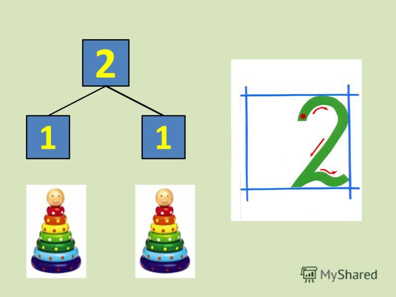Урока сравнение чисел презентация