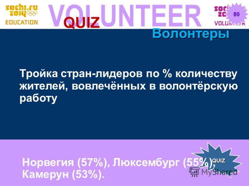 VOLUNTEER QUIZ С какого года ведет официальный отсчет волонтерское движение? 1920 60 Волонтеры