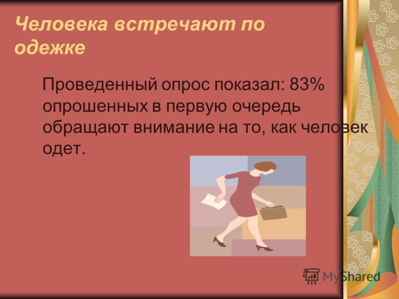 Человека встречают по одежке Проведенный опрос показал: 83% опрошенных в первую очередь обращают внимание на то, как человек одет.