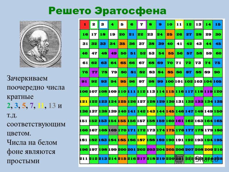 Решето Эратосфена Зачеркиваем поочередно числа кратные 2, 3, 5, 7, 11, 13 и т.д. соответствующим цветом. Числа на белом фоне являются простыми